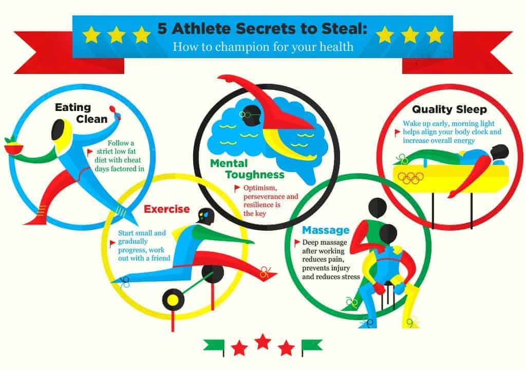 5 Athlete Secrets To Steal