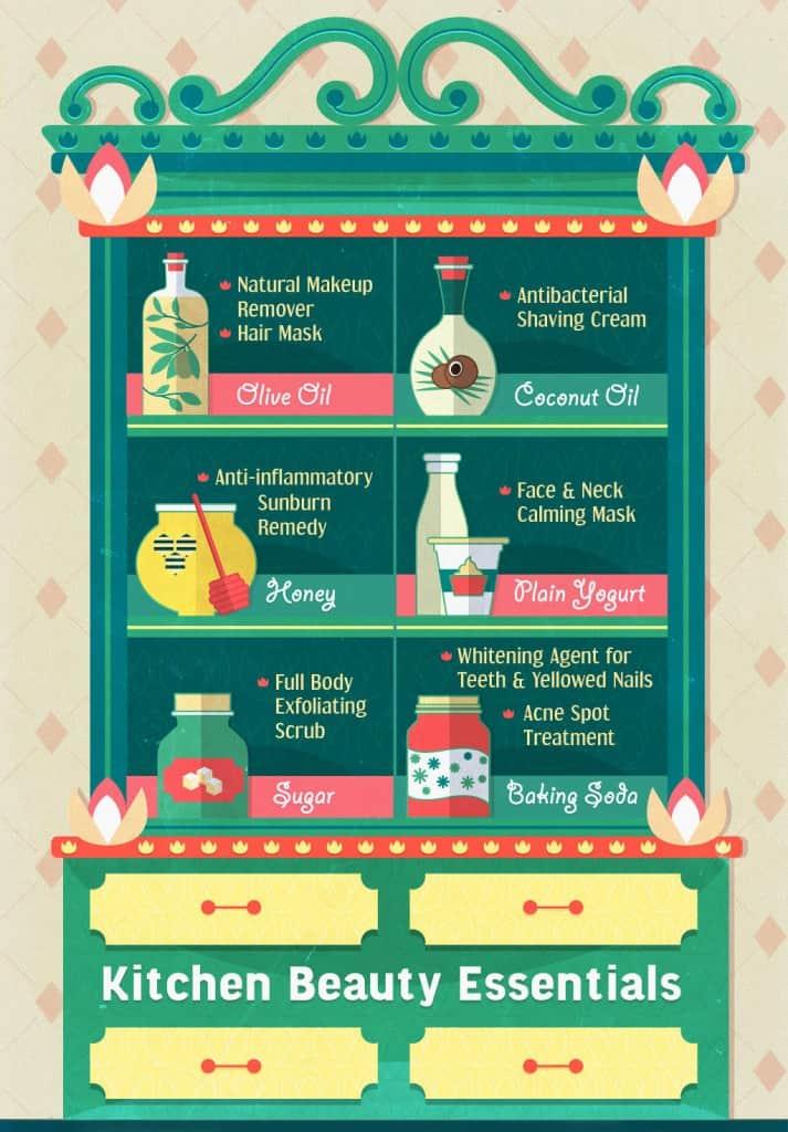 6 Kitchen Beauty Essentials