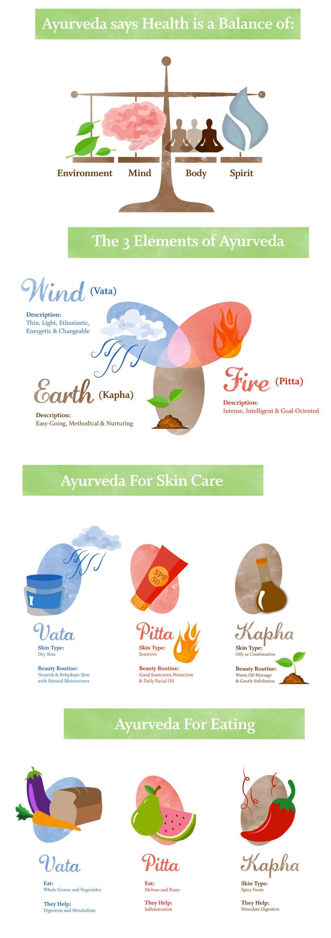 Ayurvedic Beauty Routine - All About Ayurveda Beauty