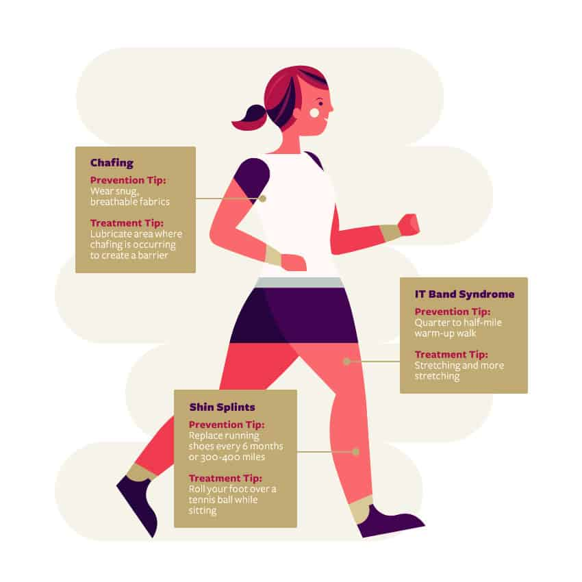 3 Crazy Fitness Pains Solved - Find out how to run pain free