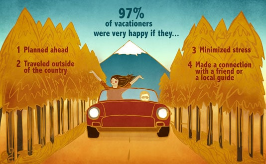 Vacations Make Us Happier, Healthier and More Productive