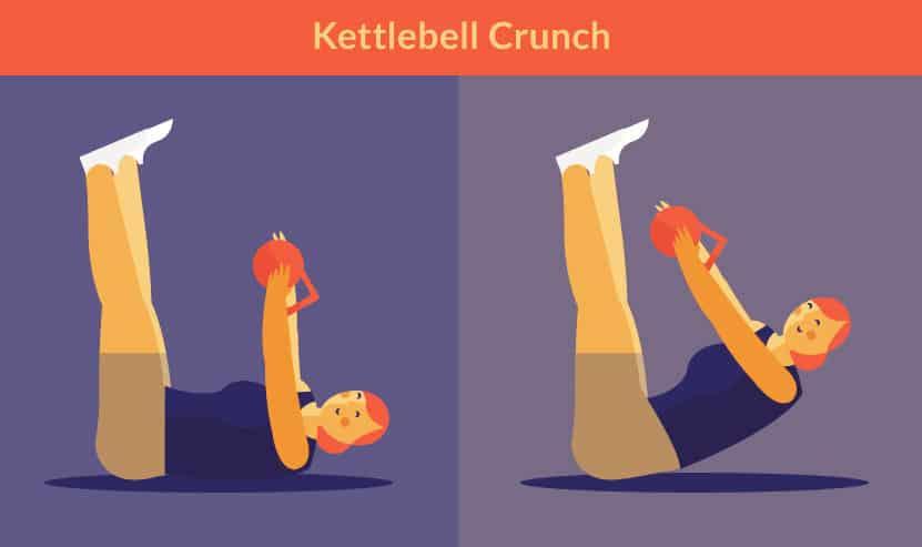 7 Kettlebell Moves for a Killer Core - Kettlebell Crunch