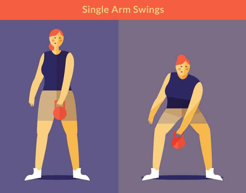 Seven Kettlebell Exercises for a Killer Core - Single Arm Swings