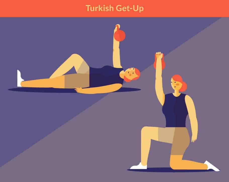 Seven Kettlebell Moves for a Killer Core - Turkish Getups