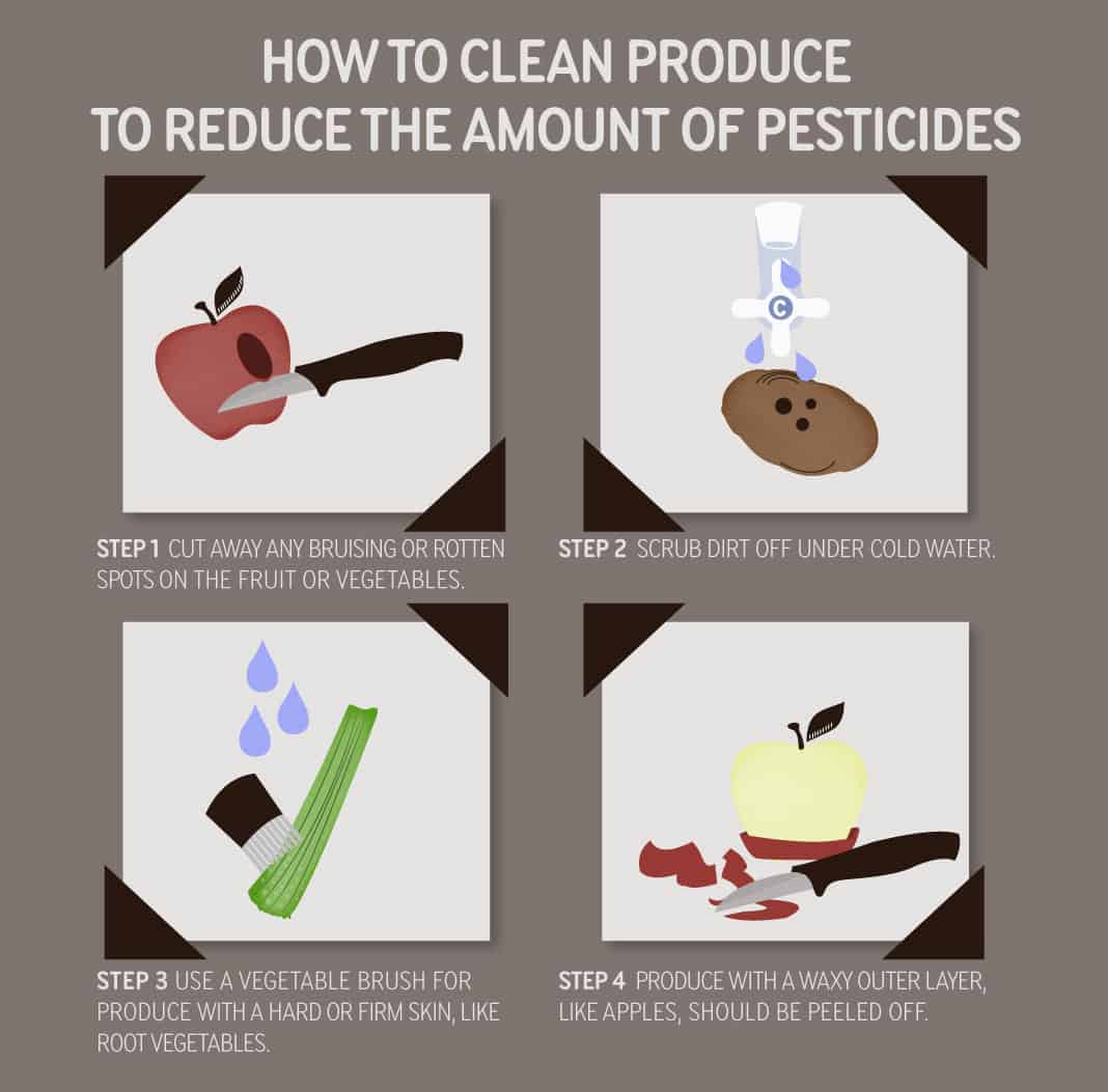 How To Clean Produce To Reduce The Amount of Pesticides