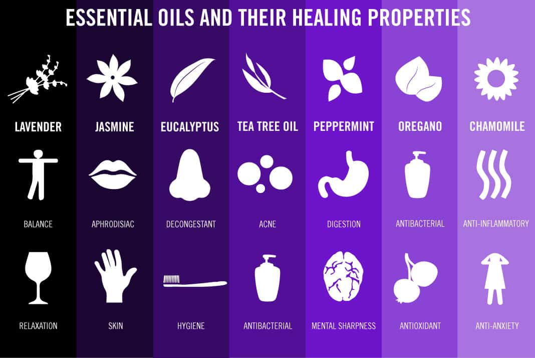 Essential Oils And Their Healing Properties