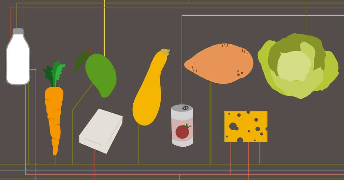 A Guide To Vitamins In Your Food Infographic