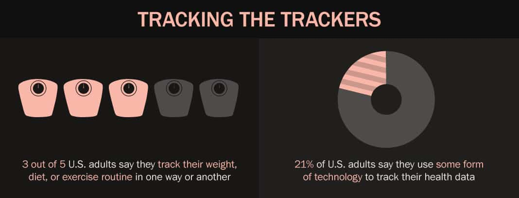 Tracking The Trackers