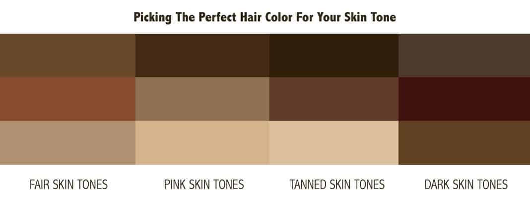 Picking the Perfect Hair Color for your Skin Tone