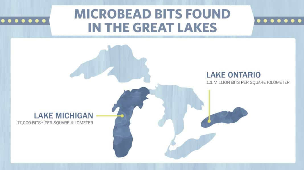 Mircobead Bits Found In The Great Lakes
