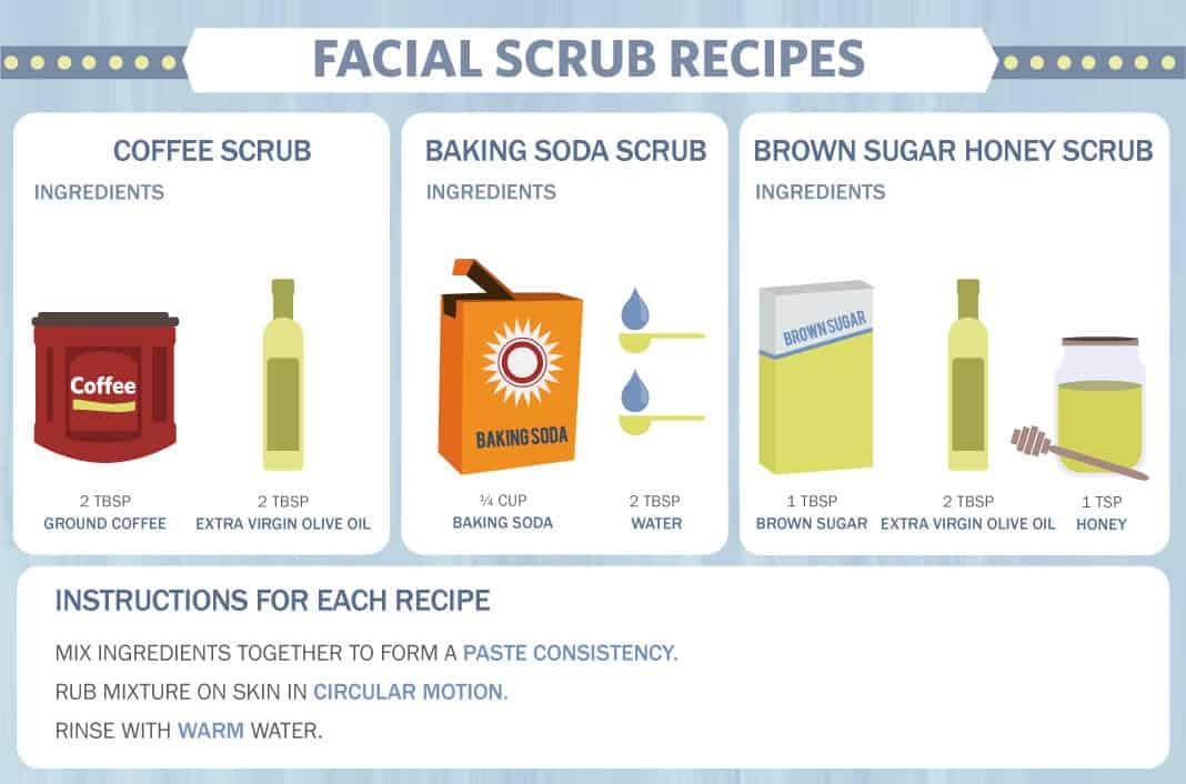 Facial Scrub Recipes