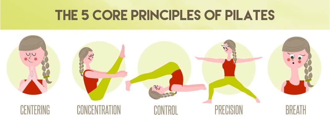The 5 Core Principles
