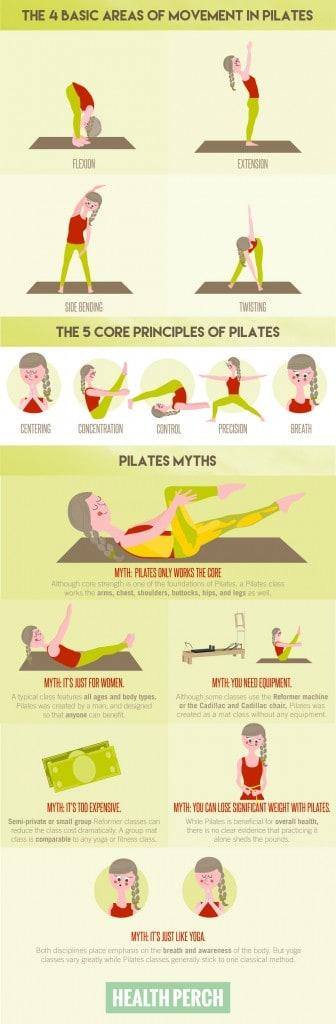 Busting Pilates Myths