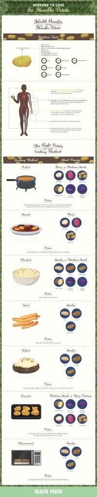 Reasons to Love the Humble Potato