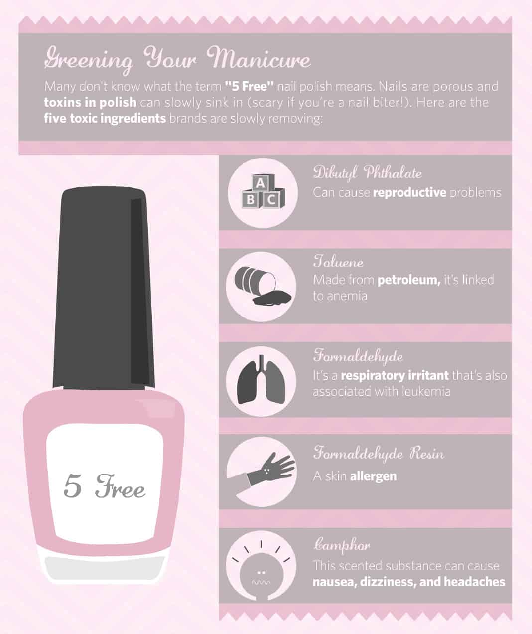 Greening Your Manicure