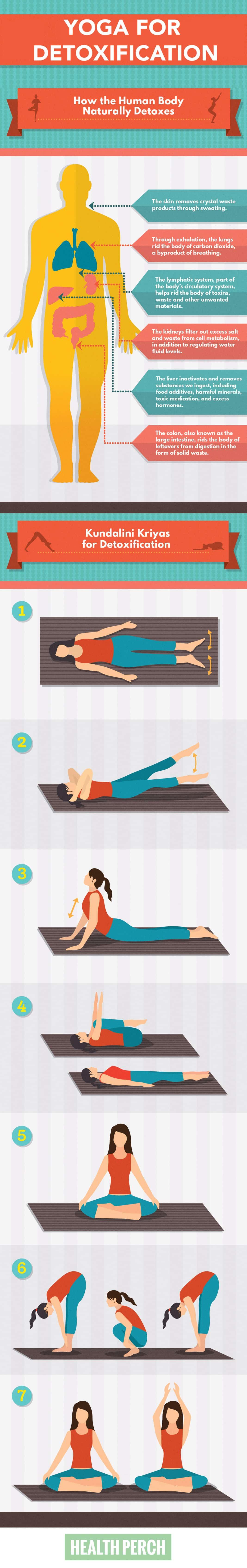 Yoga for Detoxification: Kundalini Kriyas to Detox