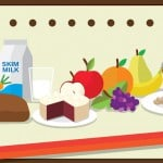 The Glycemic Index: What It Is and How It Works