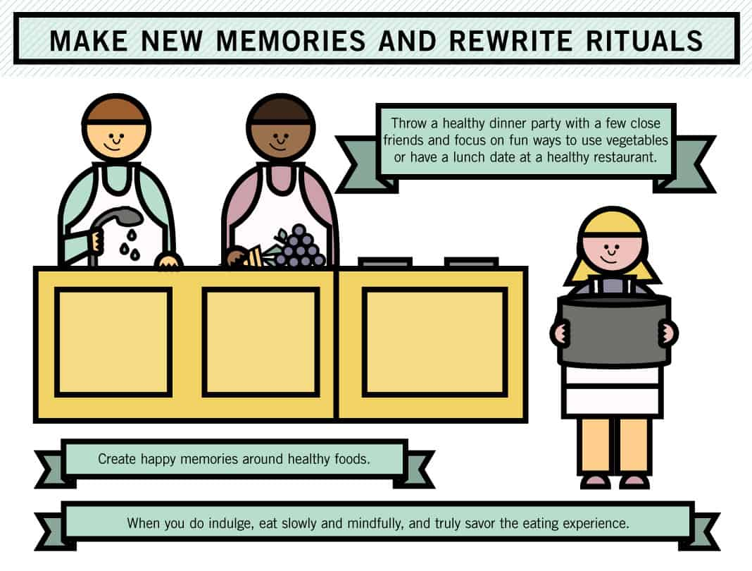 Making New Memories and Rewrite Rituals