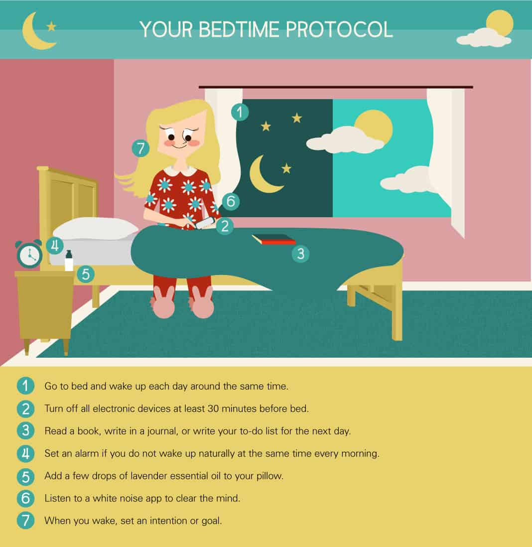 Your Bedtime Protocol