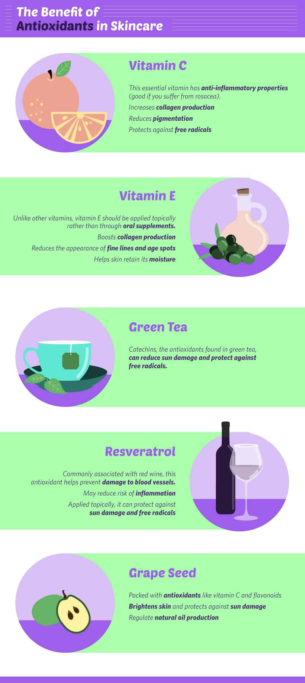The Benefit of Antioxidants in Skincare