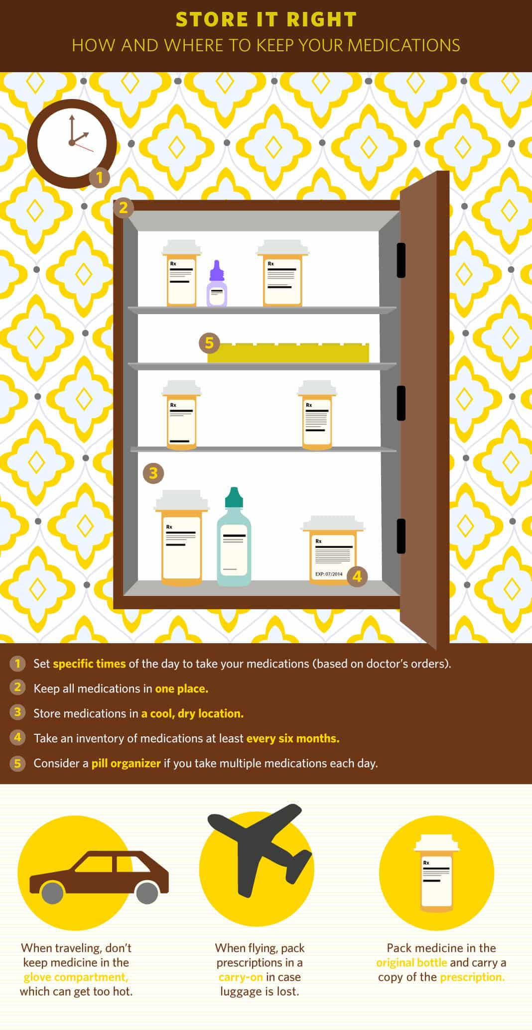 Store it right: How and where to keep your medications