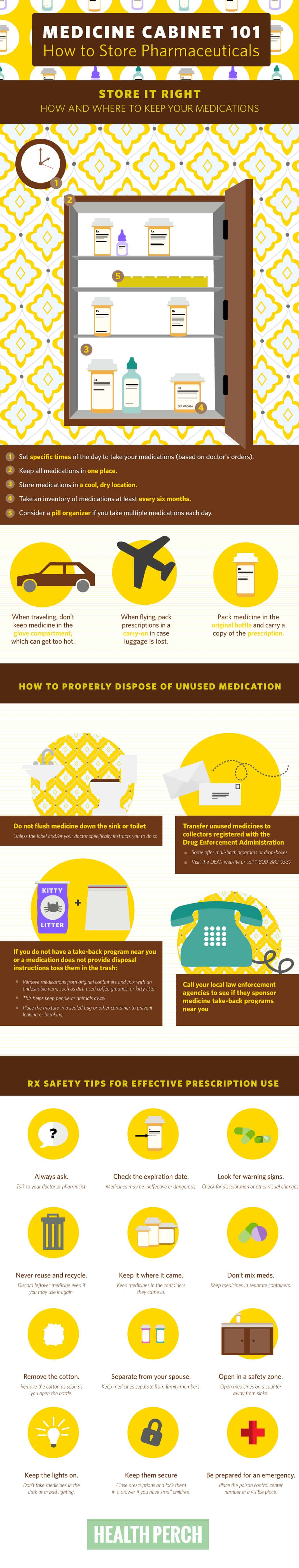 organizing medications - Medicine Cabinet 101