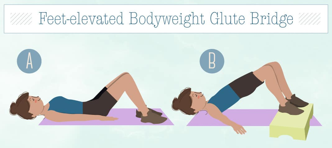Elevated Bodyweight