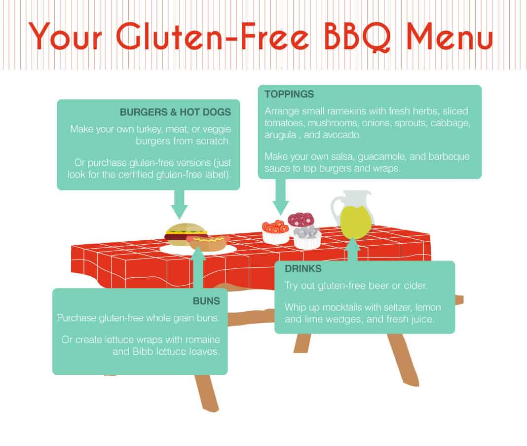 Your Gluten-Free BBQ Menu