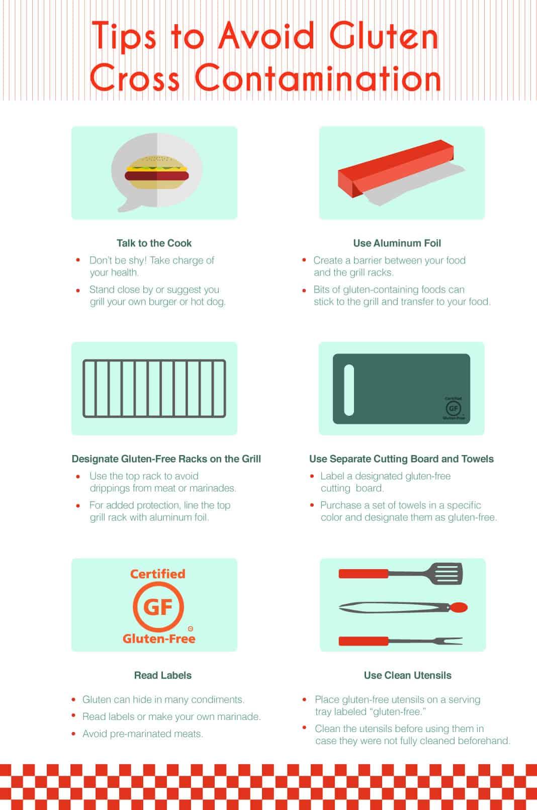 Tips to Avoid Gluten Cross Contamination