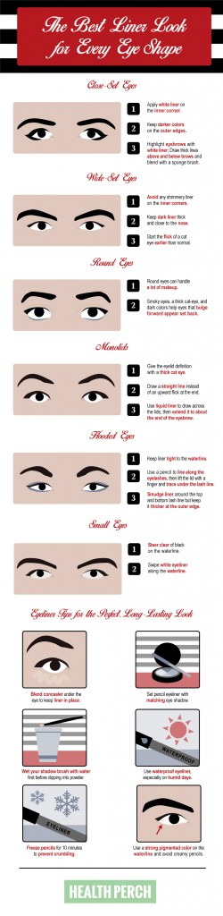 The Best Liner Look for Every Eye Shape