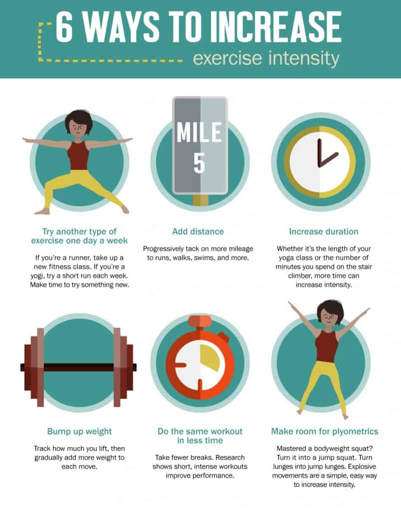 6 Ways to Increase Exercise Intensity