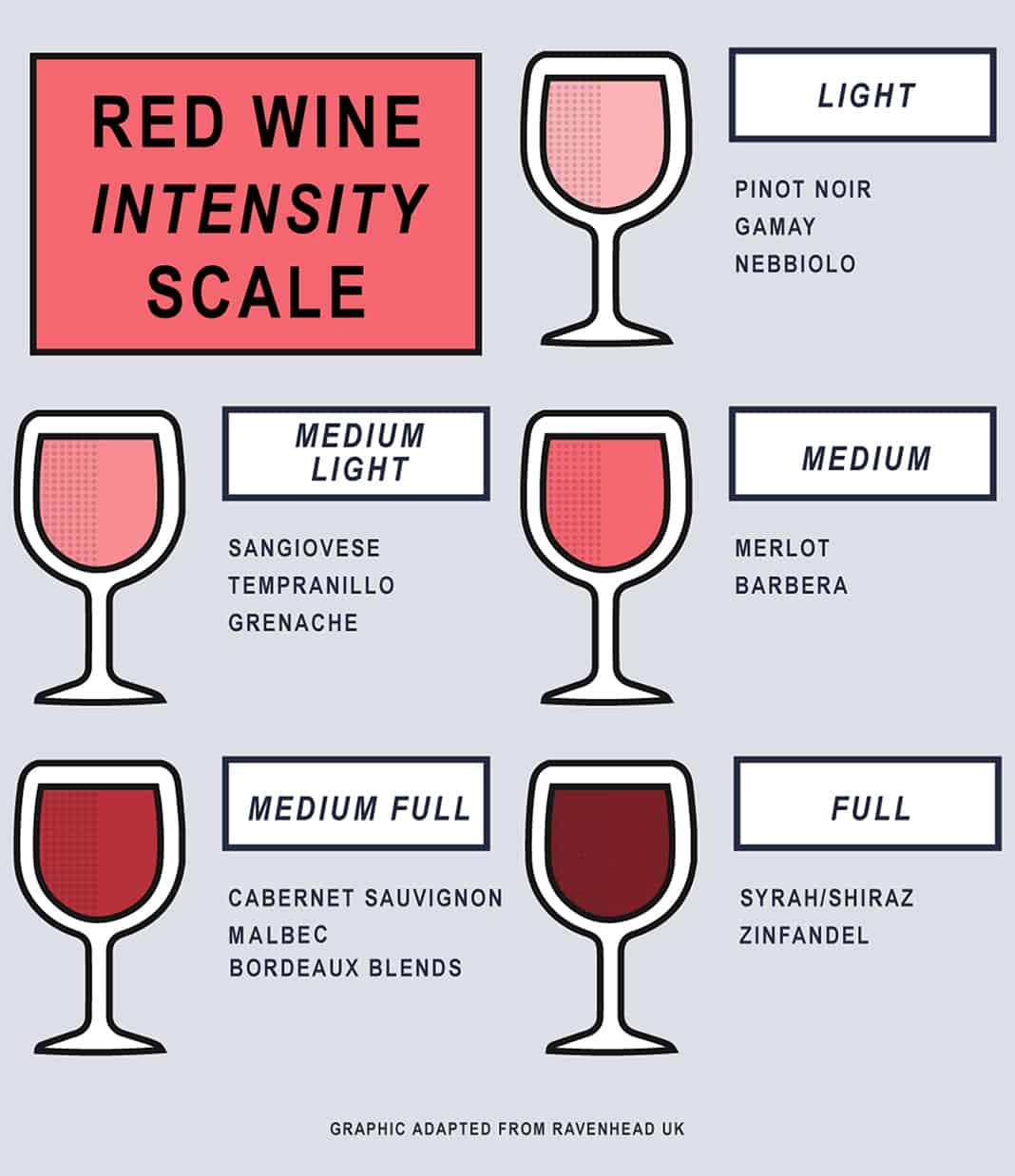 The Science Backed Reasons Red Wine Makes Us Superhuman Health Perch