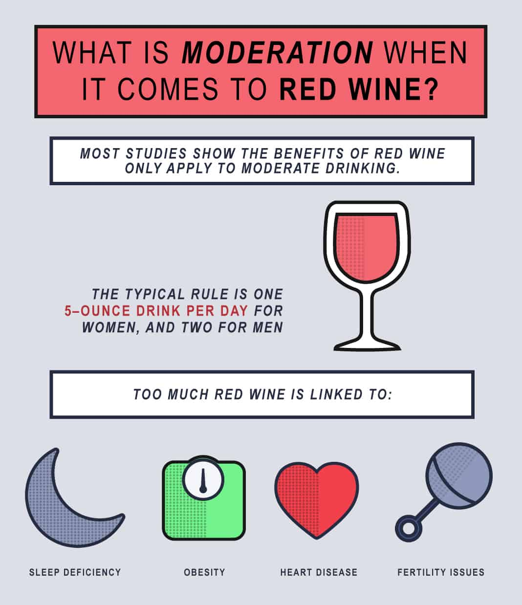 What is Moderation When it Comes to Red Wine?