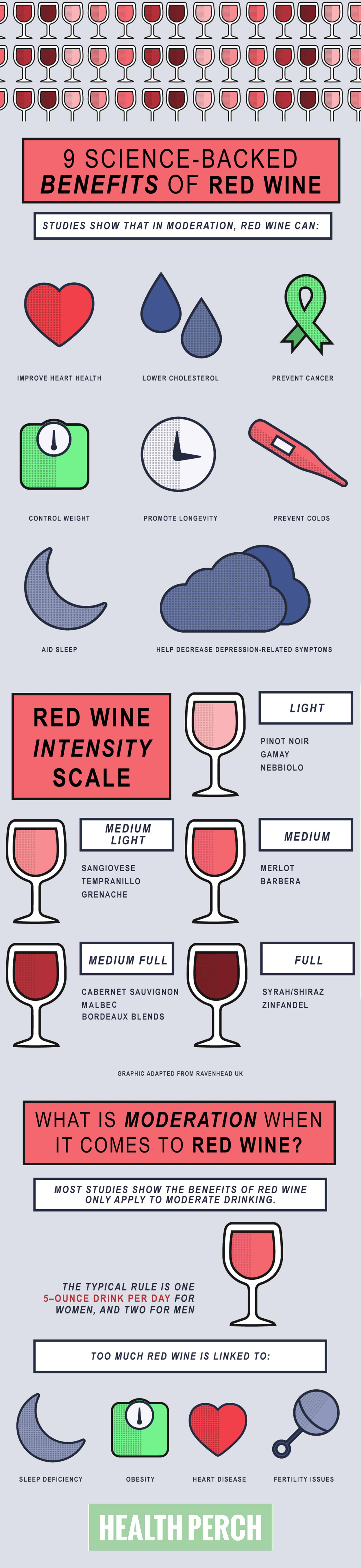The Science-Backed Reasons Red Wine Makes us Superhuman