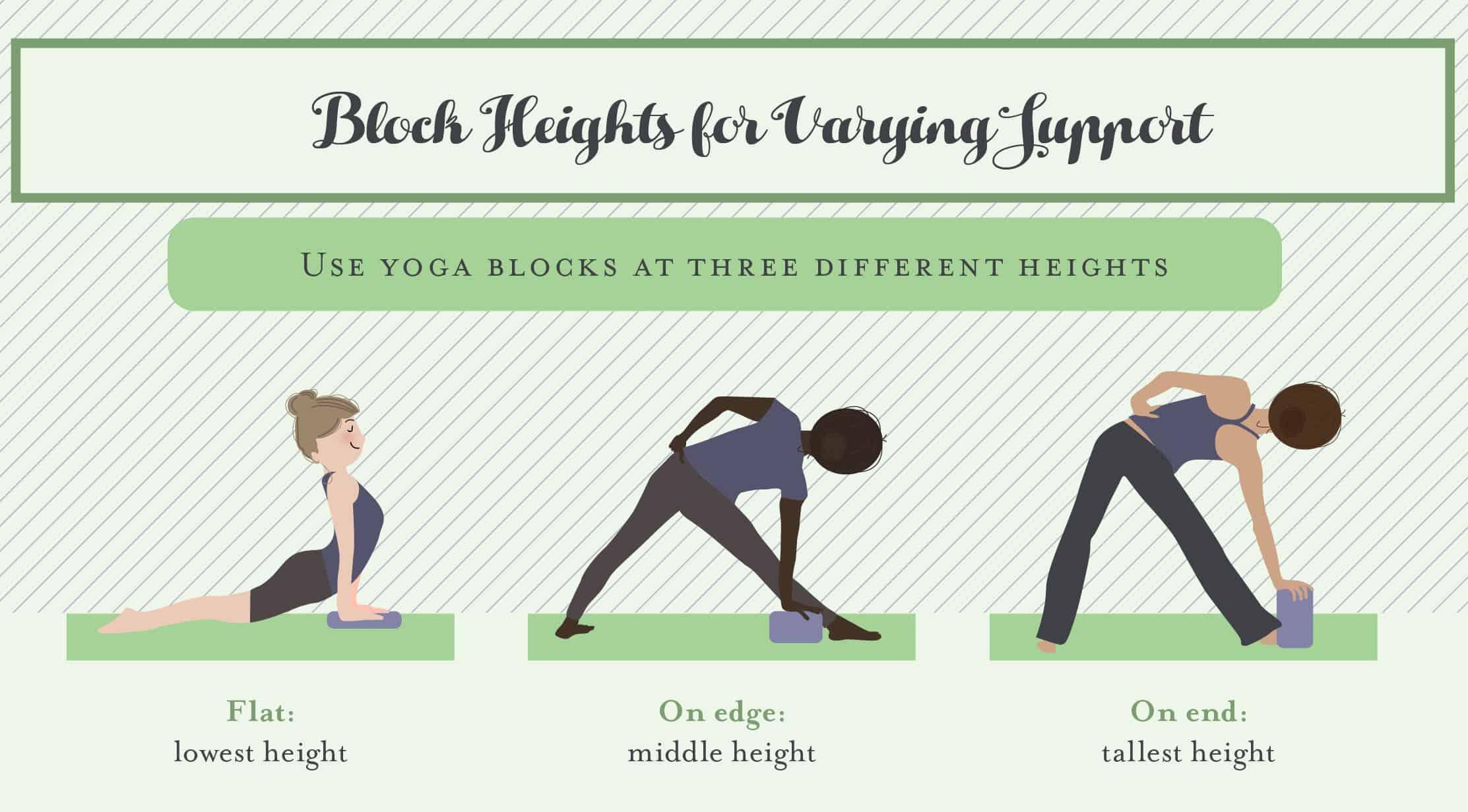 Block Heights