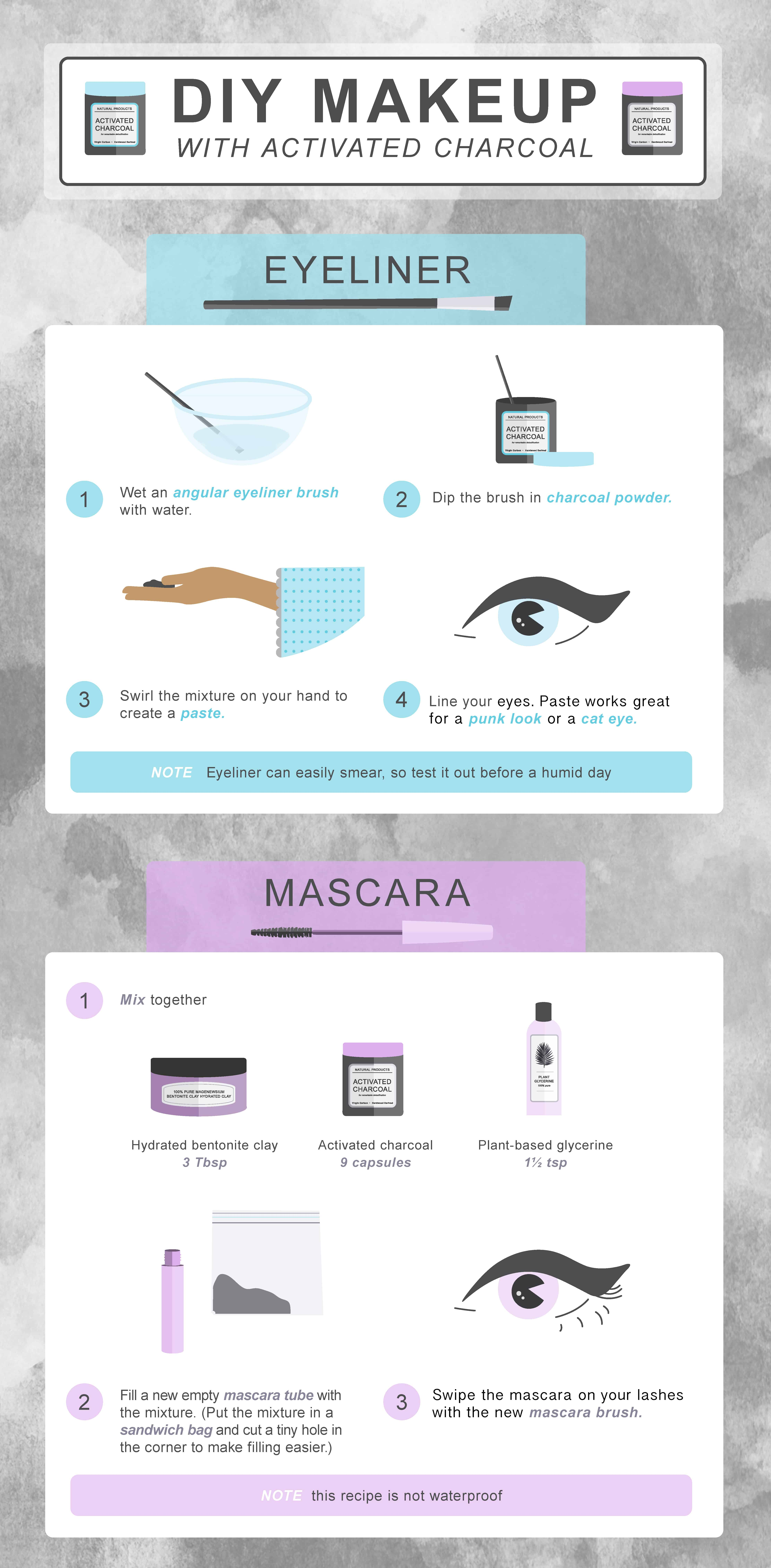 DIY Makeup With Activated Charcoal