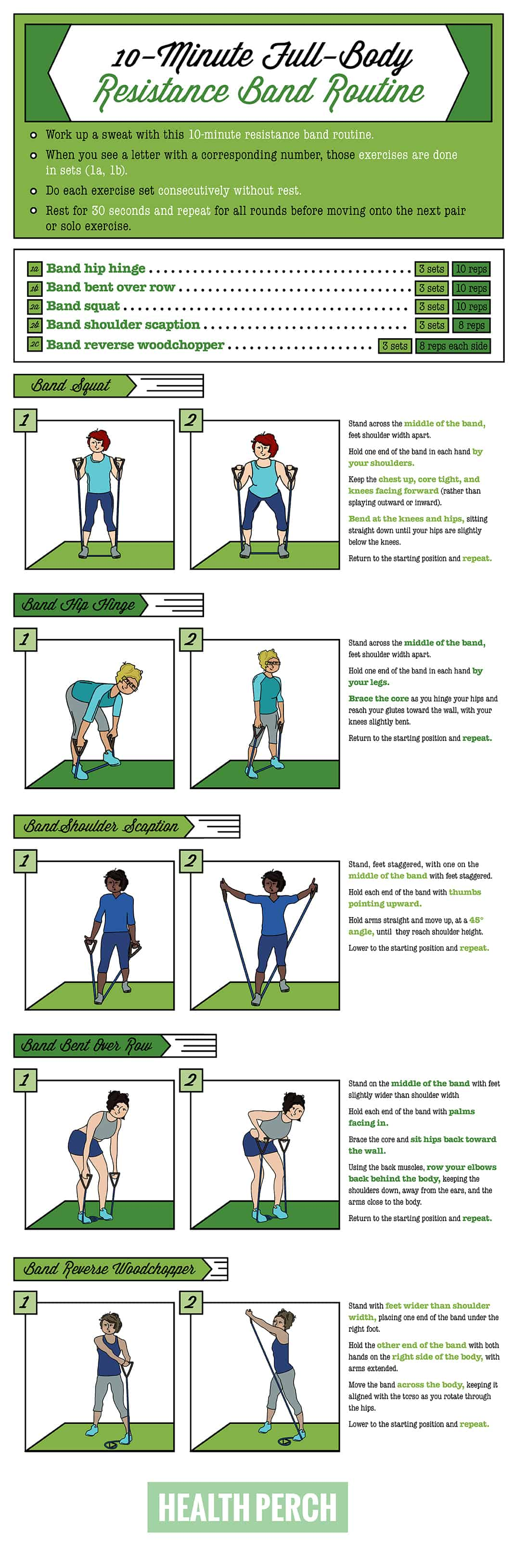 Band Together: Make Flexibility and Strength Gains With Resistance Bands