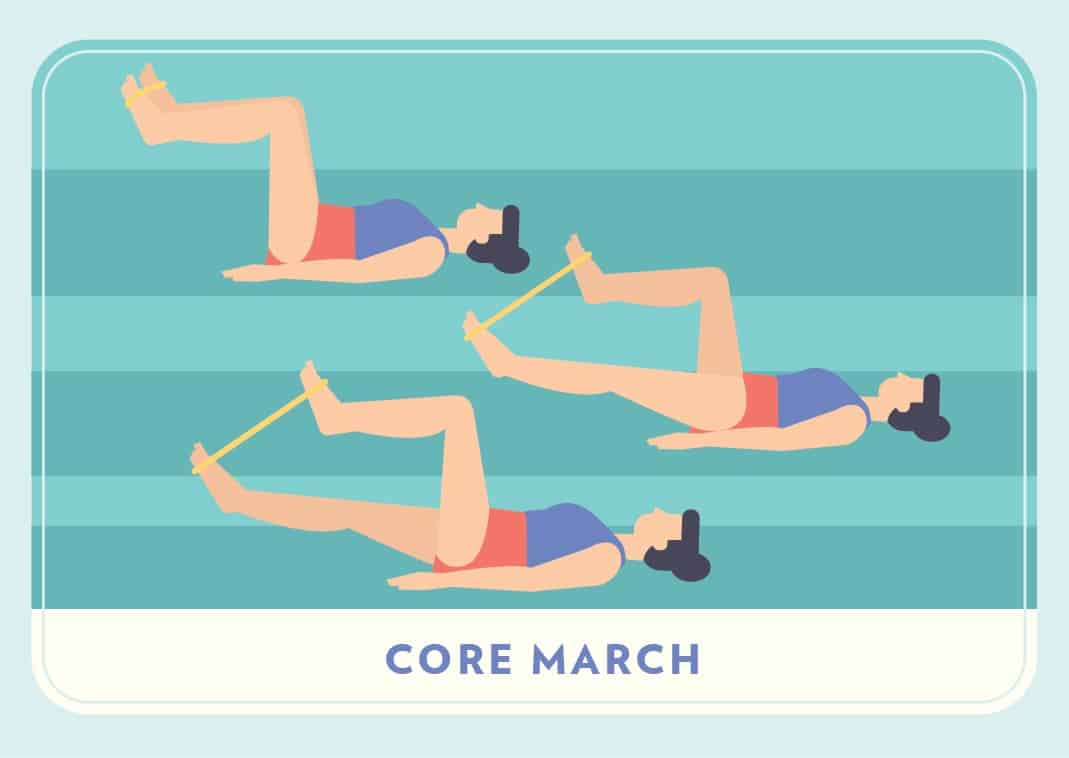 Core March