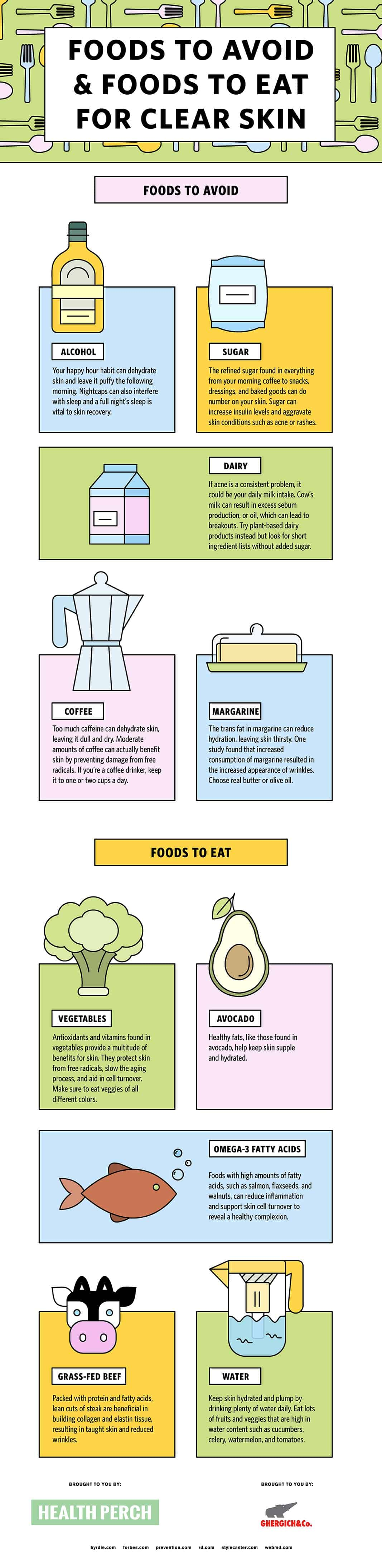 The effect of Foods on a Healthy Skin [Visual] | ecogreenlove