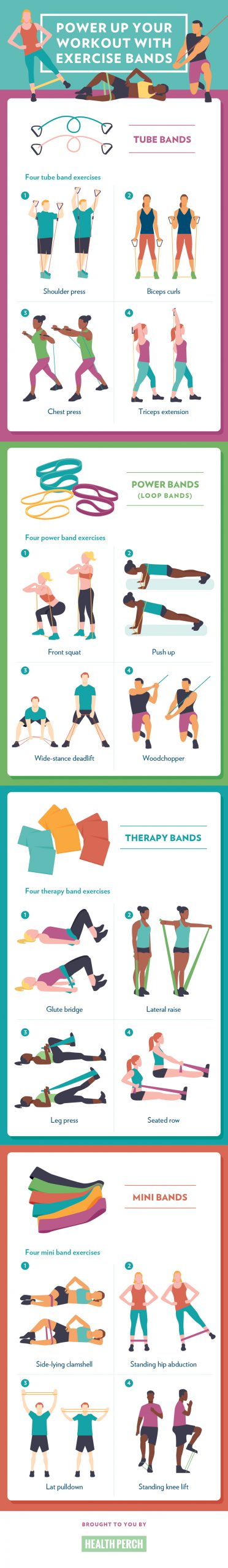 4 Types of Exercise Bands and How to Use Them