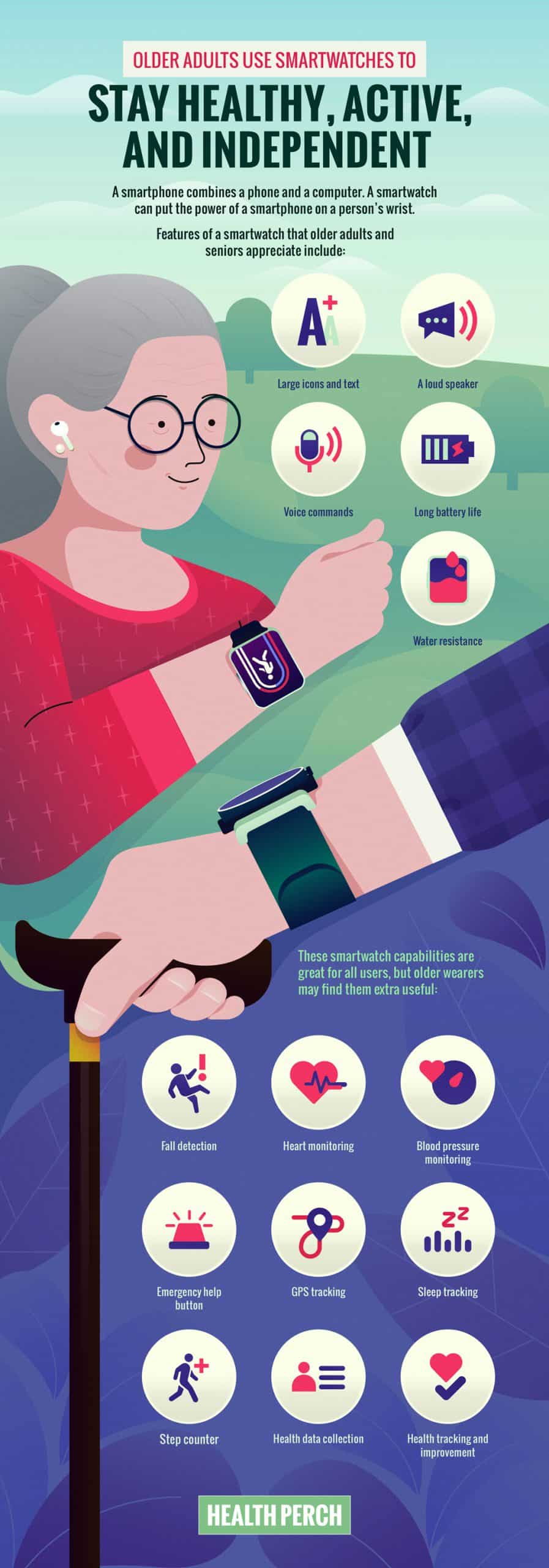 The Best Smartwatch Features for Seniors